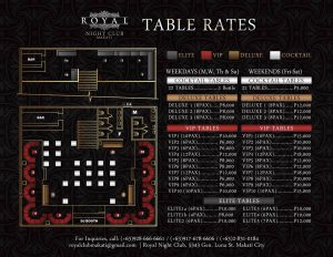Table Rates and Layout